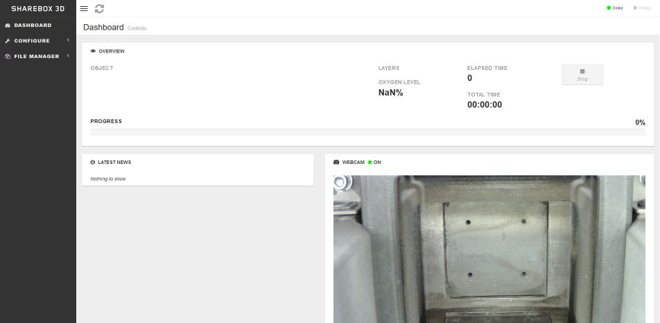 Sharebox metalONE Dashboard